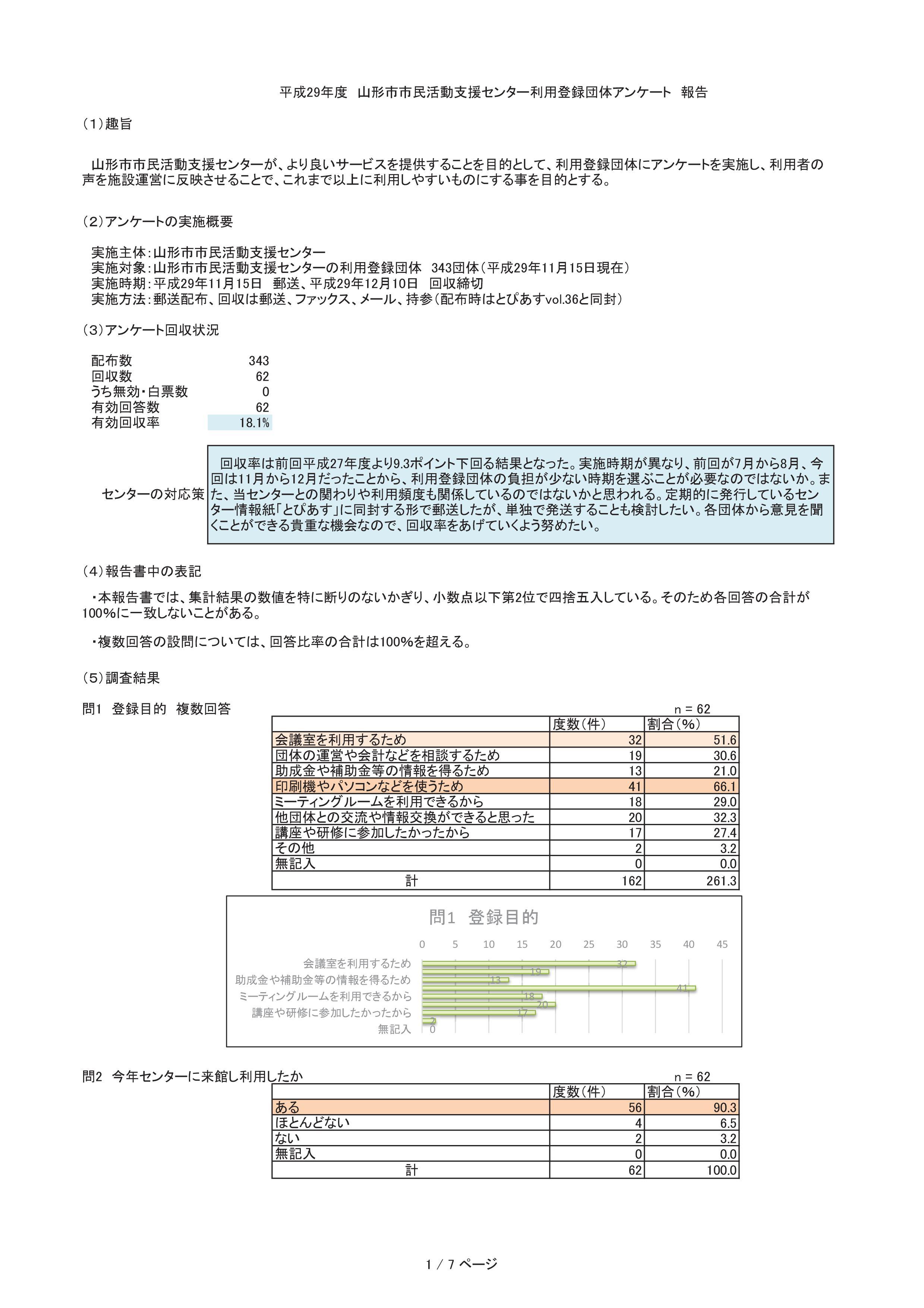 書 報告 アンケート 結果 京都市:すこやかアンケート及び介護サービス事業者に関するアンケート調査結果(令和元年度実施)